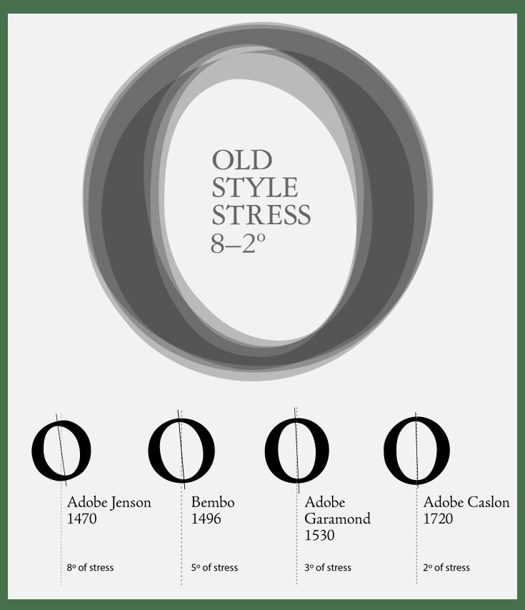 o so stressed-02